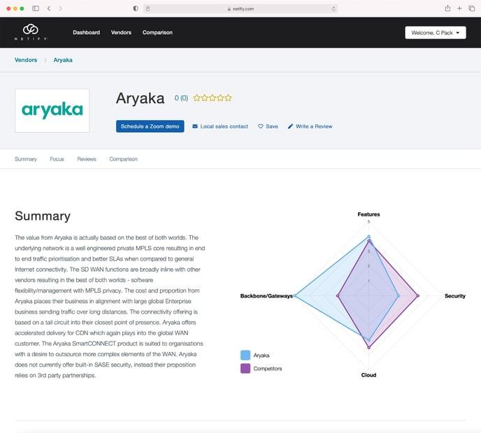Knowledge base - Vendor summary