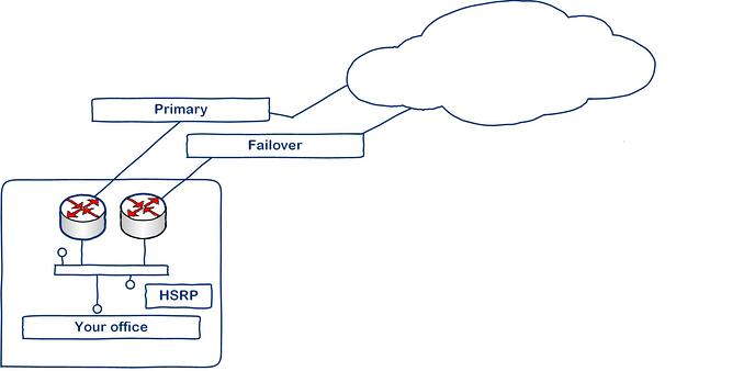 Leased Line Costs Search
